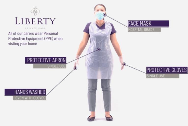 illustration of carer in PPE